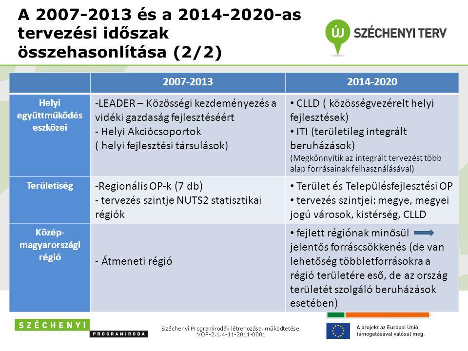 A 2007-2013 és a 2014-2020-as tervezési időszak összehasonlítása (2/2) 2007-20132014-2020 Helyi együttműködés eszközei -LEADER – Közösségi kezdeményezés a vidéki gazdaság fejlesztéséért - Helyi Akciócsoportok ( helyi fejlesztési társulások) • CLLD ( közösségvezérelt helyi fejlesztések) • ITI (területileg integrált beruházások) (Megkönnyítik az integrált tervezést több alap forrásainak felhasználásával) Területiség -Regionális OP-k (7 db) - tervezés szintje NUTS2 statisztikai régiók • Terület és Településfejlesztési OP • tervezés szintjei: megye, megyei jogú városok, kistérség, CLLD Közép- magyarországi régió - Átmeneti régió • fejlett régiónak minősül jelentős forráscsökkenés (de van lehetőség többletforrásokra a régió területére eső, de az ország területét szolgáló beruházások esetében) Széchenyi Programirodák létrehozása, működtetése VOP-2.1.4-11-2011-0001