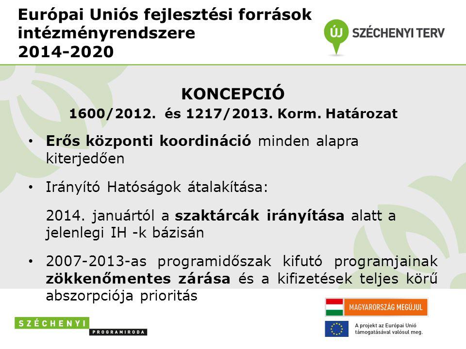 Európai Uniós fejlesztési források intézményrendszere 2014-2020 KONCEPCIÓ 1600/2012. és 1217/2013. Korm. Határozat • Erős központi koordináció minden