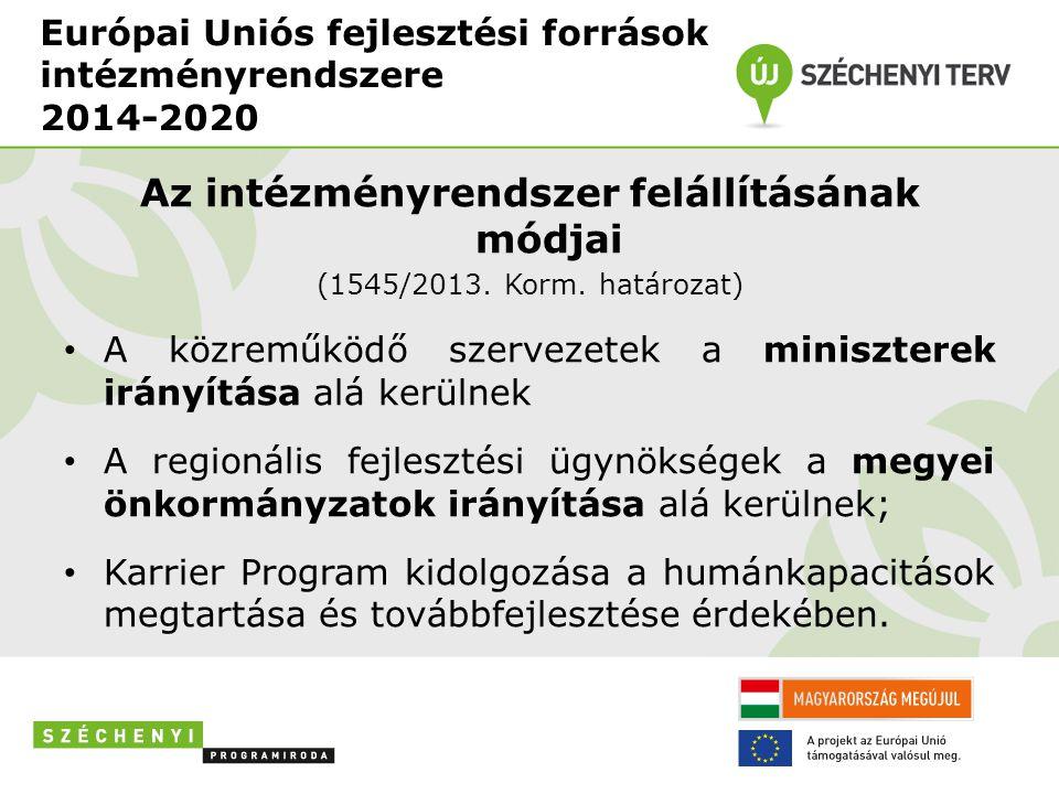 Európai Uniós fejlesztési források intézményrendszere 2014-2020 Az intézményrendszer felállításának módjai (1545/2013. Korm. határozat) • A közreműköd