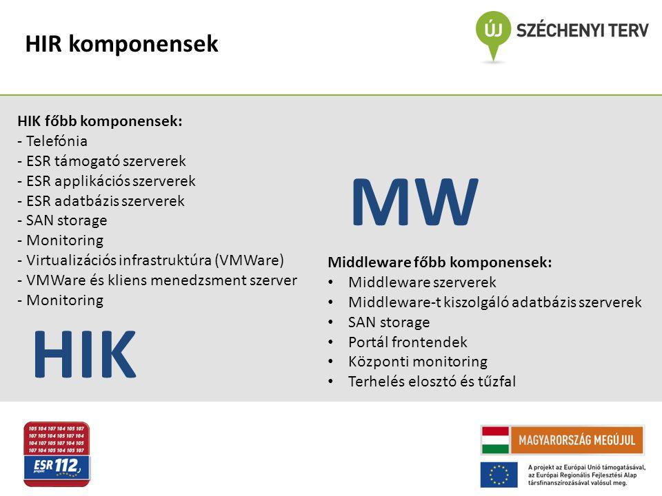 HIR komponensek Middleware főbb komponensek: • Middleware szerverek • Middleware-t kiszolgáló adatbázis szerverek • SAN storage • Portál frontendek •