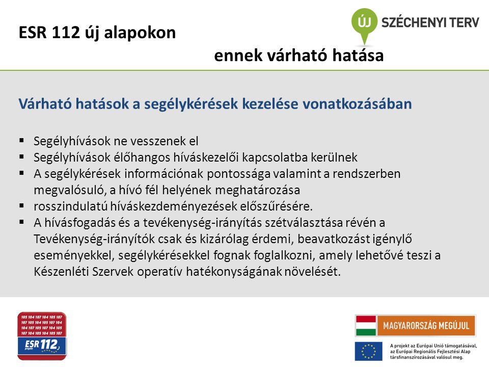ESR 112 új alapokon ennek várható hatása Várható hatások a segélykérések kezelése vonatkozásában  Segélyhívások ne vesszenek el  Segélyhívások élőha