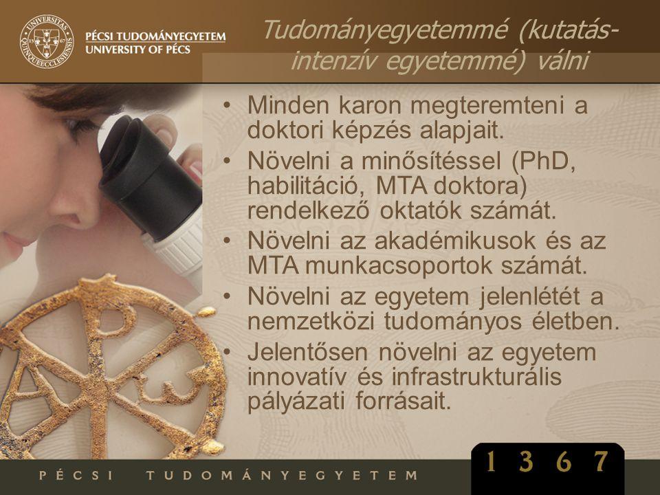Tudományegyetemmé (kutatás- intenzív egyetemmé) válni •Minden karon megteremteni a doktori képzés alapjait. •Növelni a minősítéssel (PhD, habilitáció,