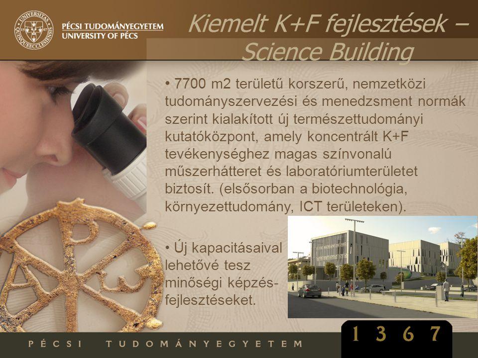 Kiemelt K+F fejlesztések – Science Building • 7700 m2 területű korszerű, nemzetközi tudományszervezési és menedzsment normák szerint kialakított új te