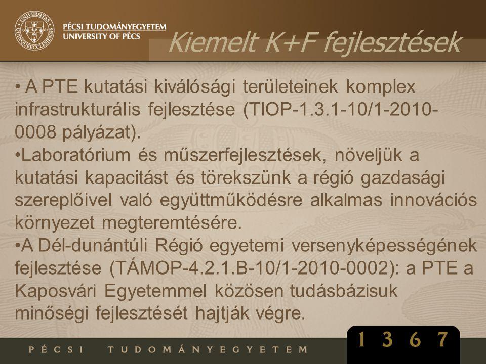 Kiemelt K+F fejlesztések • A PTE kutatási kiválósági területeinek komplex infrastrukturális fejlesztése (TIOP-1.3.1-10/1-2010- 0008 pályázat). •Labora