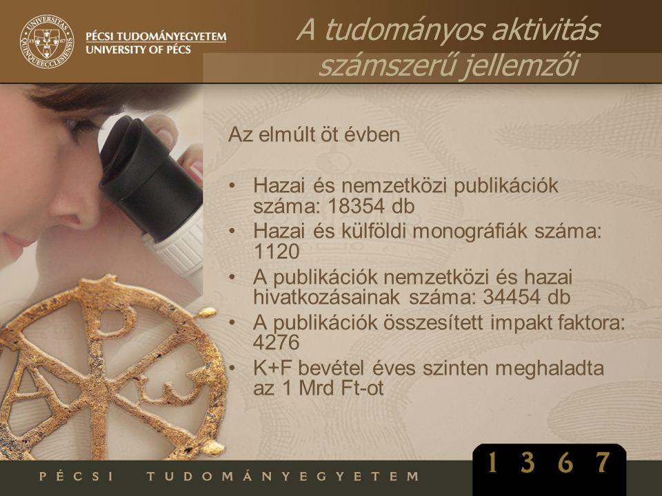 Az elmúlt öt évben •Hazai és nemzetközi publikációk száma: 18354 db •Hazai és külföldi monográfiák száma: 1120 •A publikációk nemzetközi és hazai hiva