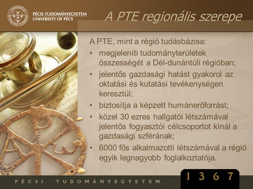 A PTE regionális szerepe A PTE, mint a régió tudásbázisa: •megjeleníti tudományterületek összességét a Dél-dunántúli régióban; •jelentős gazdasági hat