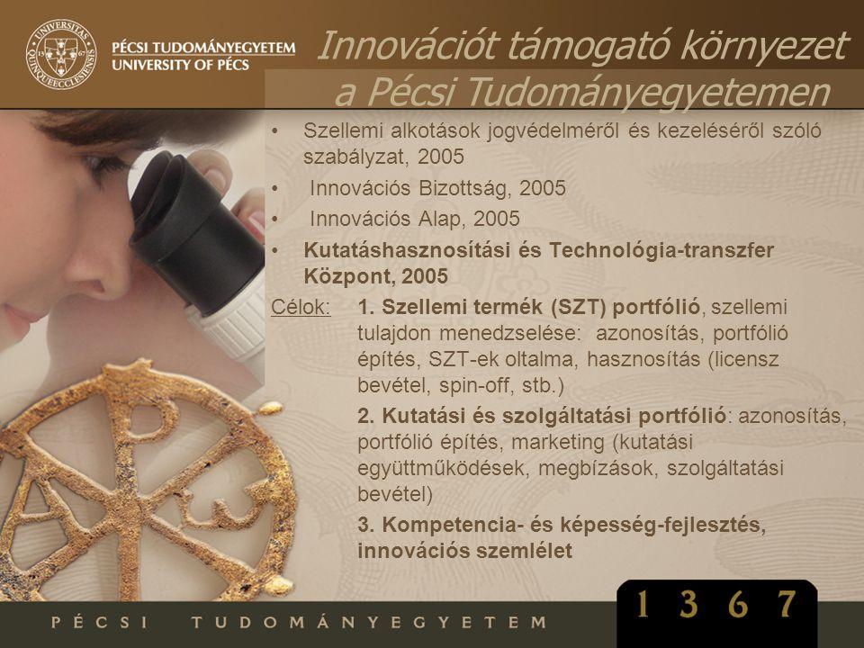 •Szellemi alkotások jogvédelméről és kezeléséről szóló szabályzat, 2005 • Innovációs Bizottság, 2005 • Innovációs Alap, 2005 •Kutatáshasznosítási és T