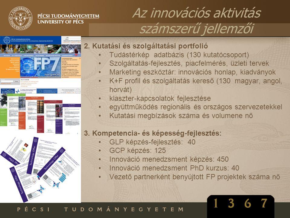 2. Kutatási és szolgáltatási portfolió •Tudástérkép adatbázis (130 kutatócsoport) •Szolgáltatás-fejlesztés, piacfelmérés, üzleti tervek •Marketing esz