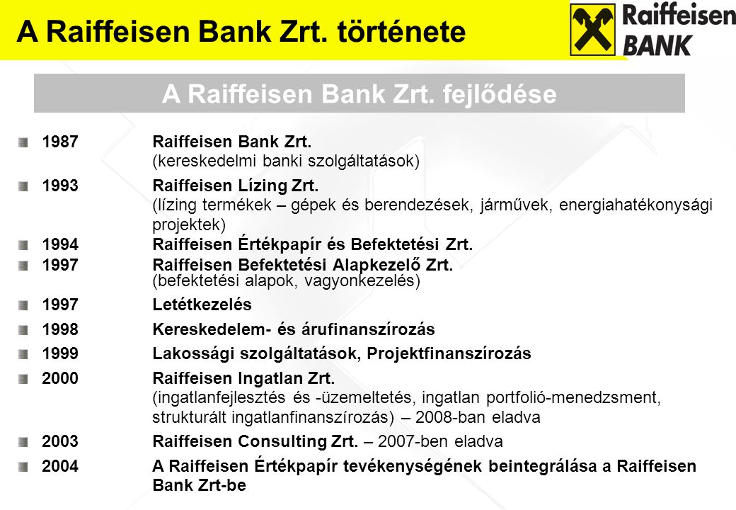 A Raiffeisen Bank Zrt. fejlődése A Raiffeisen Bank Zrt. története 1987 Raiffeisen Bank Zrt. (kereskedelmi banki szolgáltatások) 1993 Raiffeisen Lízing