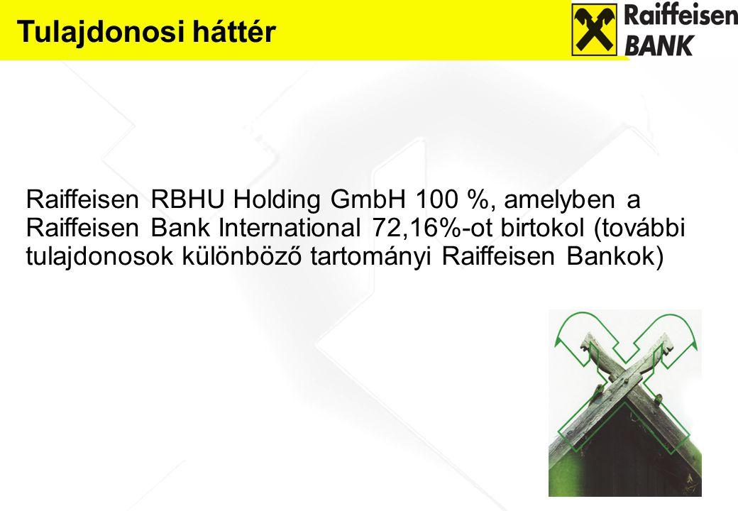 Tulajdonosi háttér Raiffeisen RBHU Holding GmbH 100 %, amelyben a Raiffeisen Bank International 72,16%-ot birtokol (további tulajdonosok különböző tar