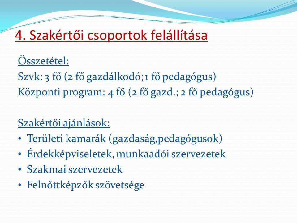 4. Szakértői csoportok felállítása Összetétel: Szvk: 3 fő (2 fő gazdálkodó; 1 fő pedagógus) Központi program: 4 fő (2 fő gazd.; 2 fő pedagógus) Szakér