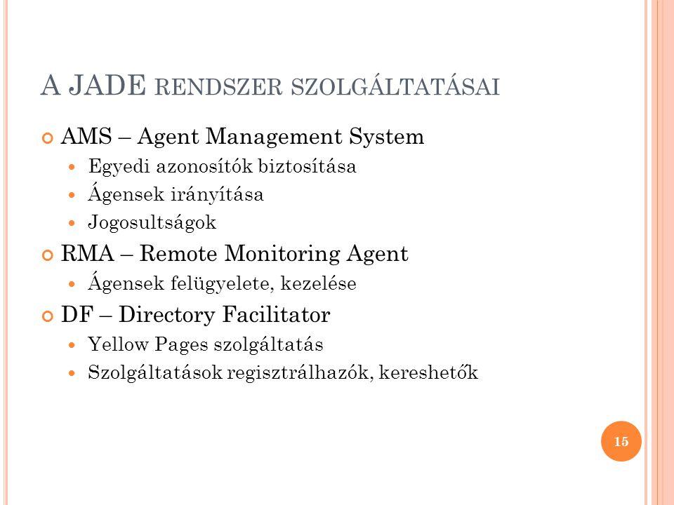 A JADE RENDSZER SZOLGÁLTATÁSAI AMS – Agent Management System  Egyedi azonosítók biztosítása  Ágensek irányítása  Jogosultságok RMA – Remote Monitor