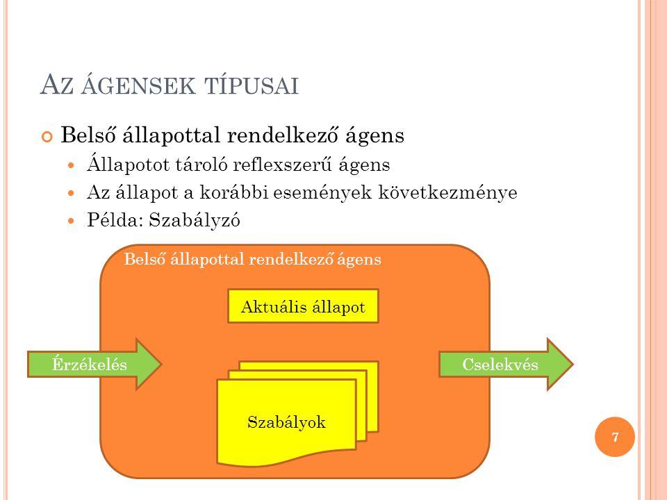 A Z ÁGENSEK TÍPUSAI Belső állapottal rendelkező ágens  Állapotot tároló reflexszerű ágens  Az állapot a korábbi események következménye  Példa: Sza
