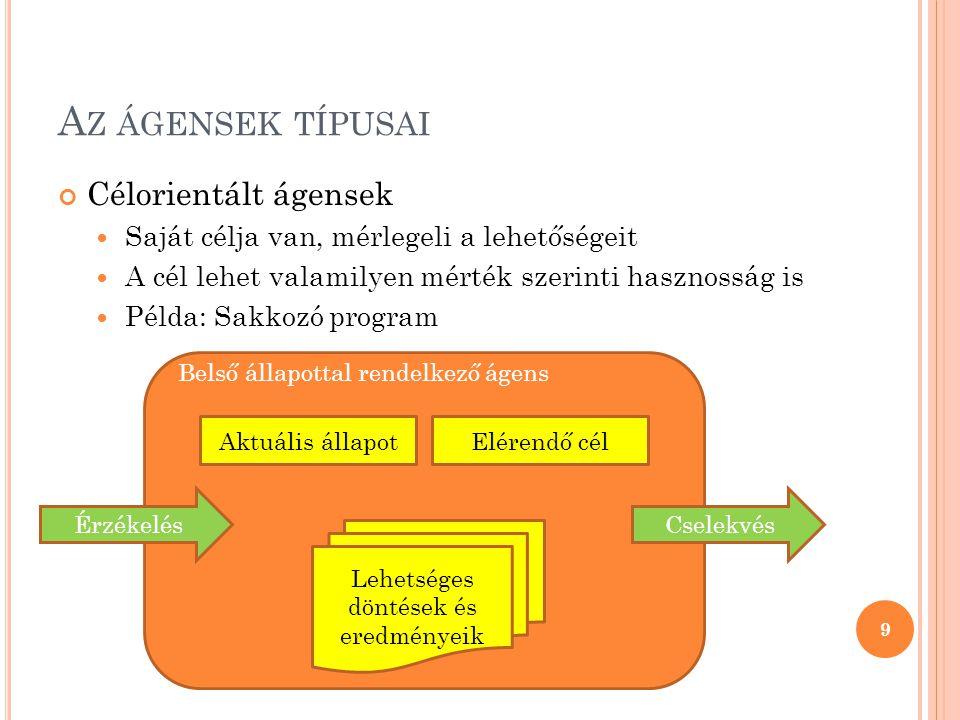 A Z ÁGENSEK TÍPUSAI Célorientált ágensek  Saját célja van, mérlegeli a lehetőségeit  A cél lehet valamilyen mérték szerinti hasznosság is  Példa: Sakkozó program 9 Belső állapottal rendelkező ágens Cselekvés Lehetséges döntések és eredményeik Érzékelés Aktuális állapotElérendő cél