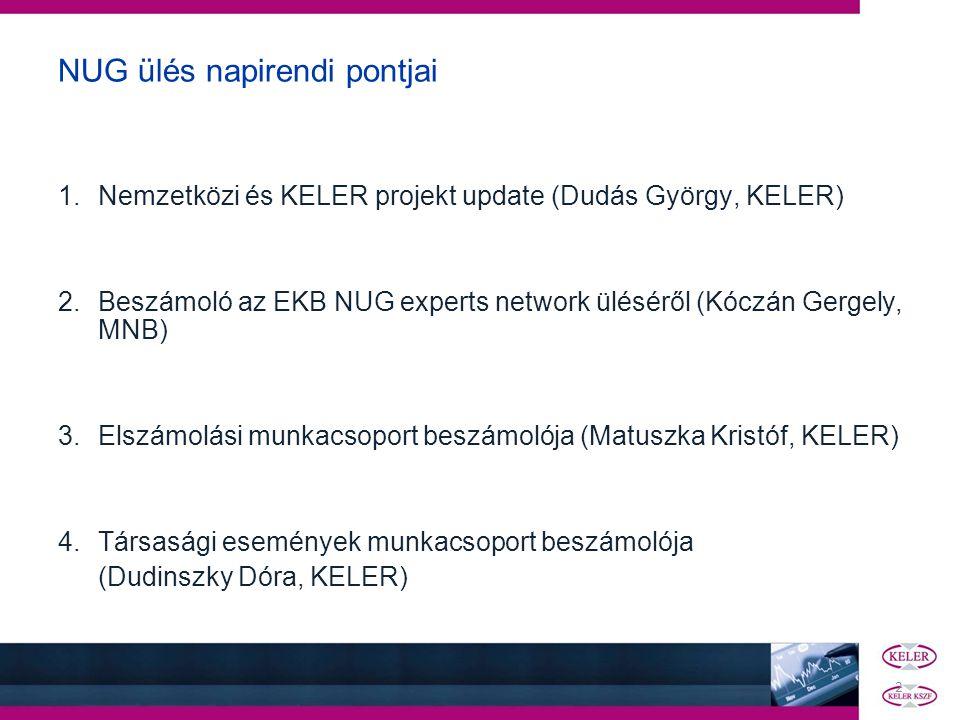2 NUG ülés napirendi pontjai 1.Nemzetközi és KELER projekt update (Dudás György, KELER) 2.Beszámoló az EKB NUG experts network üléséről (Kóczán Gergel