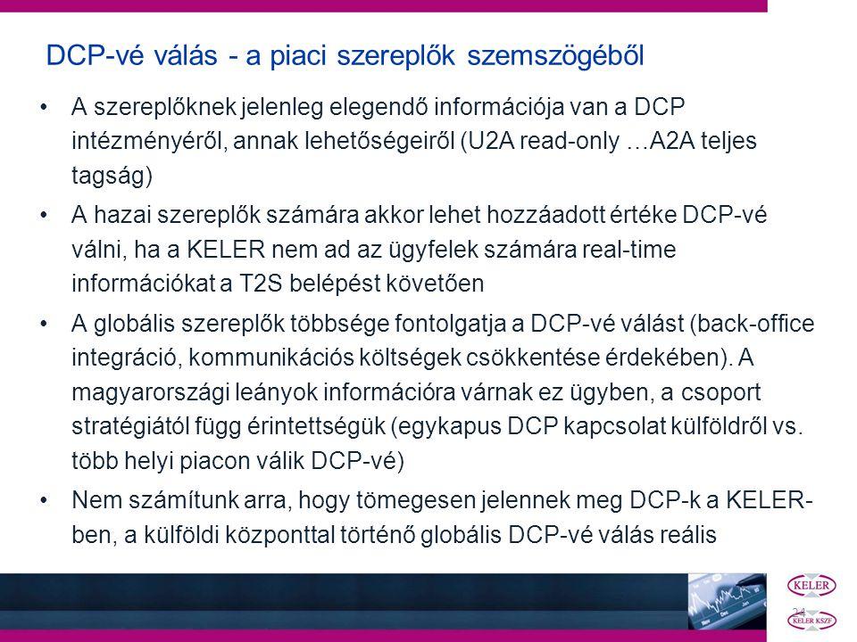 24 DCP-vé válás - a piaci szereplők szemszögéből •A szereplőknek jelenleg elegendő információja van a DCP intézményéről, annak lehetőségeiről (U2A rea