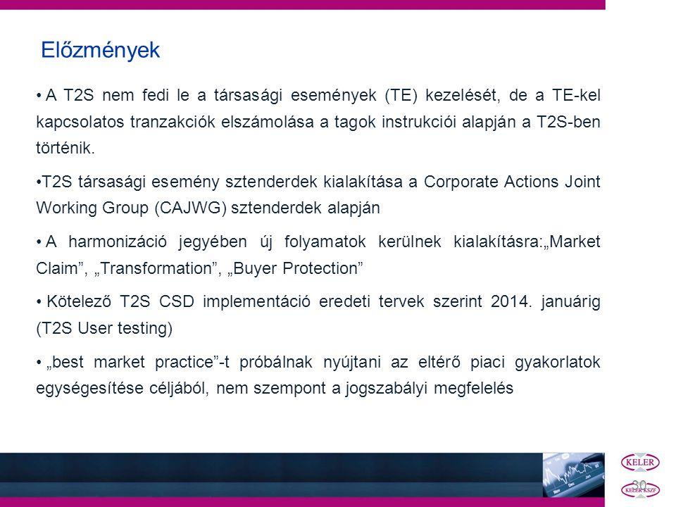 Előzmények • A T2S nem fedi le a társasági események (TE) kezelését, de a TE-kel kapcsolatos tranzakciók elszámolása a tagok instrukciói alapján a T2S