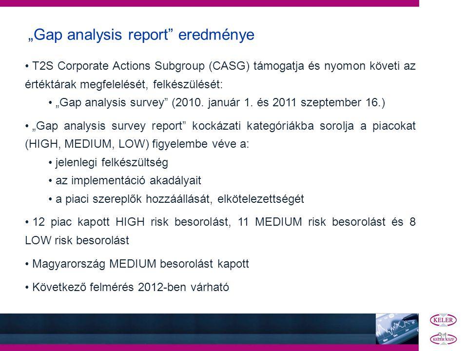 """""""Gap analysis report"""" eredménye • T2S Corporate Actions Subgroup (CASG) támogatja és nyomon követi az értéktárak megfelelését, felkészülését: • """"Gap a"""
