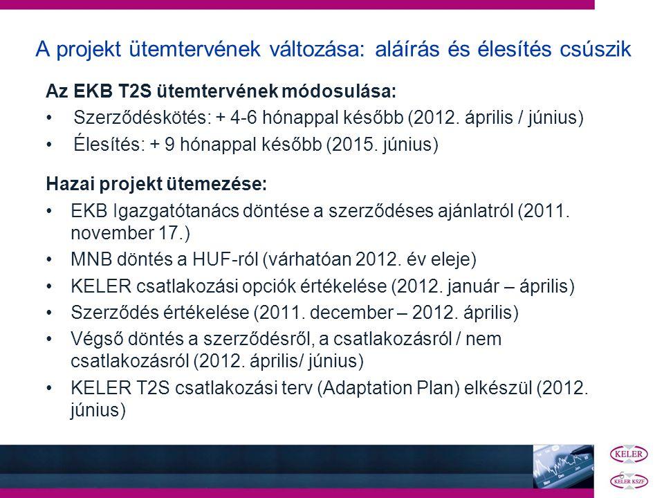 6 A projekt ütemtervének változása: aláírás és élesítés csúszik Az EKB T2S ütemtervének módosulása: •Szerződéskötés: + 4-6 hónappal később (2012. ápri