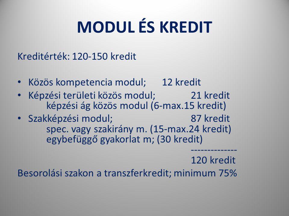 MODUL ÉS KREDIT Kreditérték: 120-150 kredit • Közös kompetencia modul; 12 kredit • Képzési területi közös modul;21 kredit képzési ág közös modul (6-max.15 kredit) • Szakképzési modul;87 kredit spec.