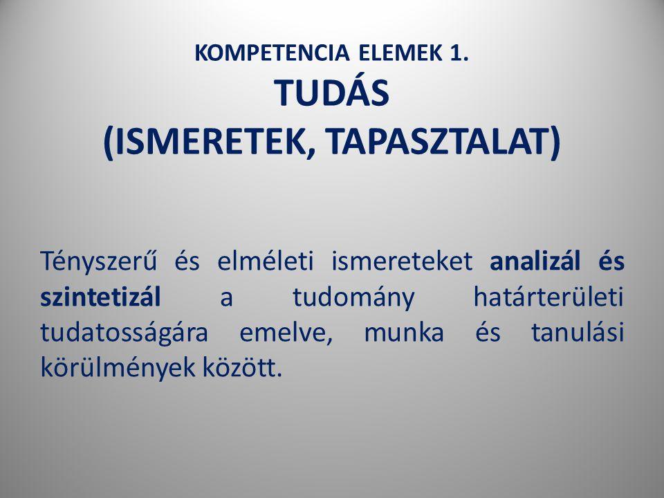 KOMPETENCIA ELEMEK 1.