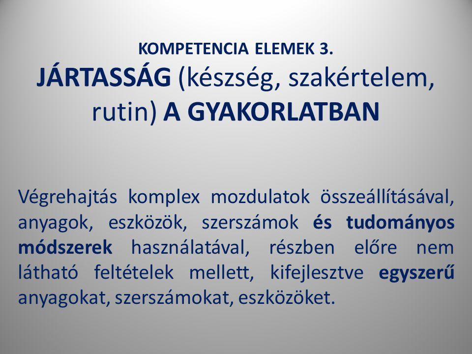 KOMPETENCIA ELEMEK 3.