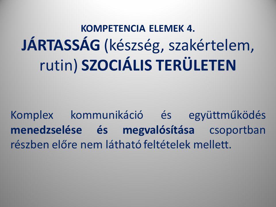 KOMPETENCIA ELEMEK 4.