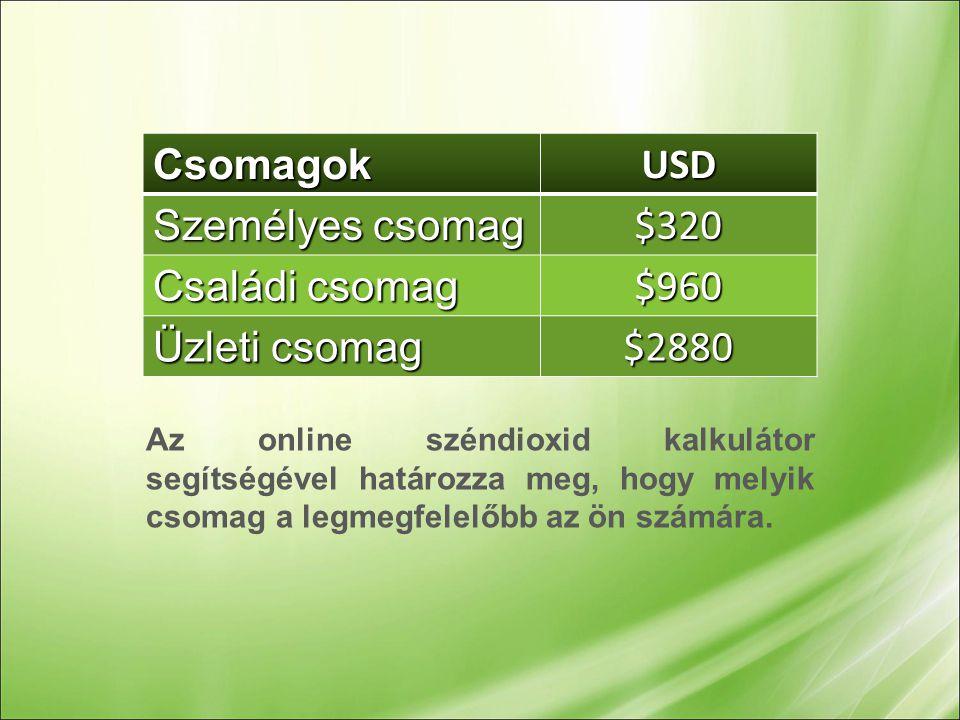 1. bevétel: Kiskereskedelmi értékesítés