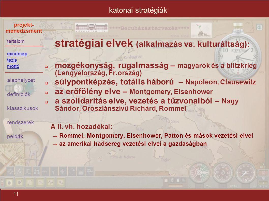 tartalom mindmap tézis mottó alaphelyzet definíciók klasszikusok rendszerek példák projekt- menedzsment 11 katonai stratégiák stratégiai elvek (alkalm