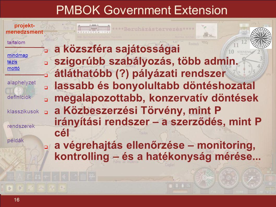 tartalom mindmap tézis mottó alaphelyzet definíciók klasszikusok rendszerek példák projekt- menedzsment 16 PMBOK Government Extension  a közszféra sa