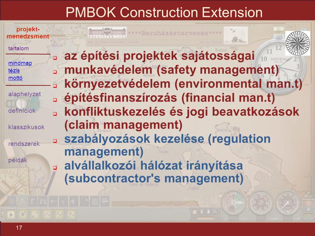 tartalom mindmap tézis mottó alaphelyzet definíciók klasszikusok rendszerek példák projekt- menedzsment 17 PMBOK Construction Extension  az építési p