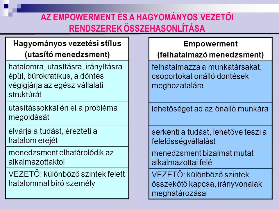 Empowerment (felhatalmazó menedzsment) felhatalmazza a munkatársakat, csoportokat önálló döntések meghozatalára lehetőséget ad az önálló munkára serke