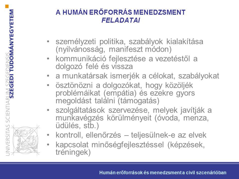•személyzeti politika, szabályok kialakítása (nyilvánosság, manifeszt módon) •kommunikáció fejlesztése a vezetéstől a dolgozó felé és vissza •a munkat