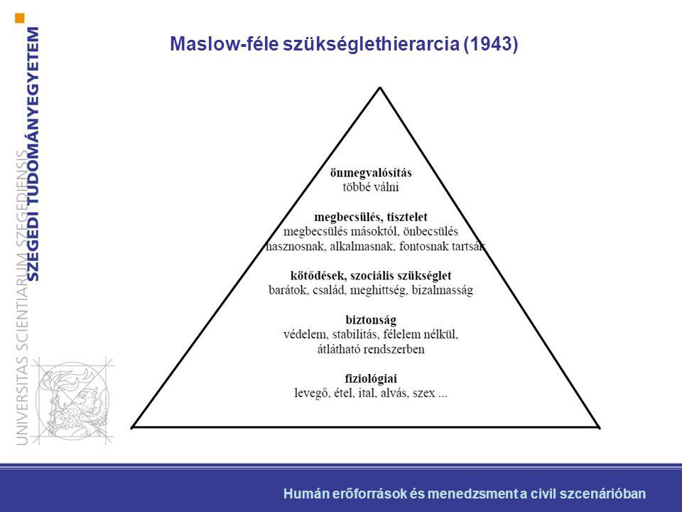 Maslow-féle szükséglethierarcia (1943) Humán erőforrások és menedzsment a civil szcenárióban