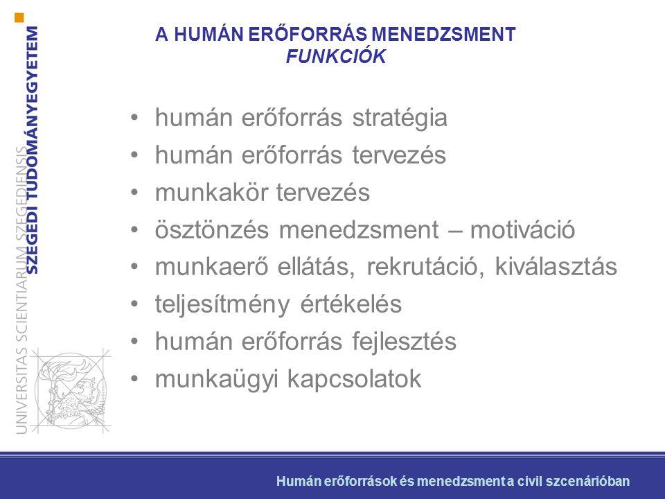 •humán erőforrás stratégia •humán erőforrás tervezés •munkakör tervezés •ösztönzés menedzsment – motiváció •munkaerő ellátás, rekrutáció, kiválasztás