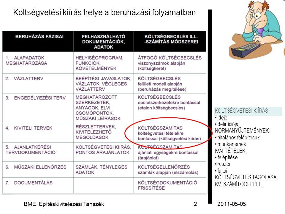 FELADAT 2011-05-05BME, Építéskivitelezési Tanszék33 Feladat A megadott adatok felhasználásával készítsen költségbecslést az alábbi kis épületről.