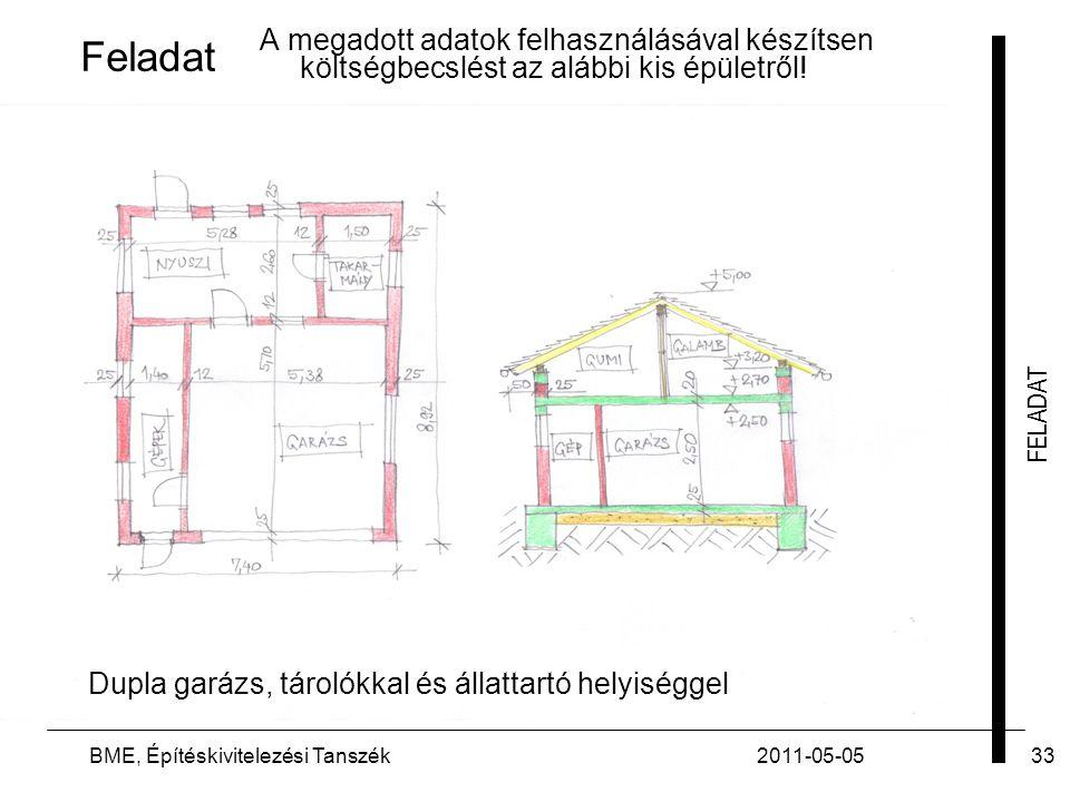FELADAT 2011-05-05BME, Építéskivitelezési Tanszék33 Feladat A megadott adatok felhasználásával készítsen költségbecslést az alábbi kis épületről! Dupl