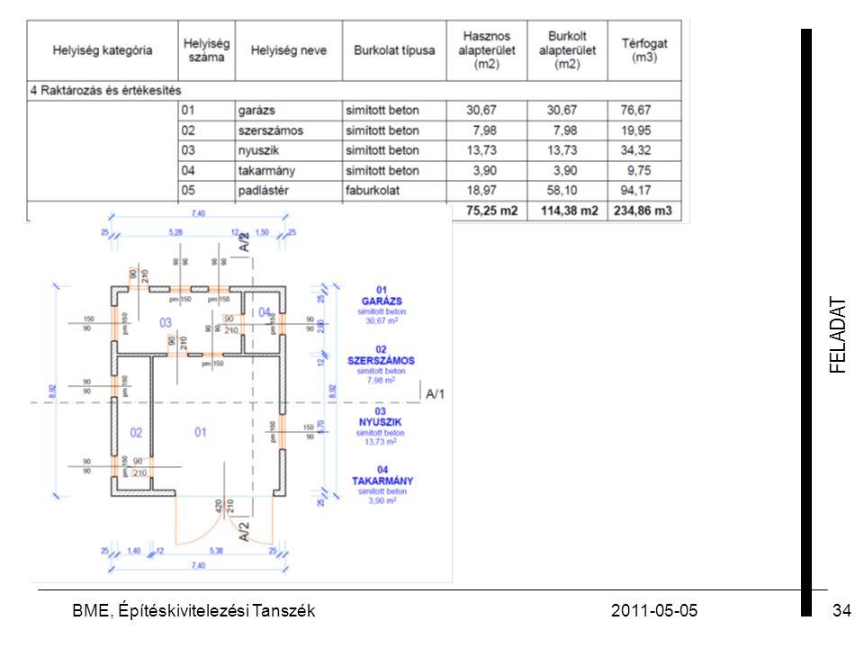 FELADAT 2011-05-05BME, Építéskivitelezési Tanszék34