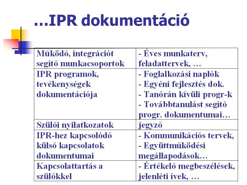 …IPR dokumentáció