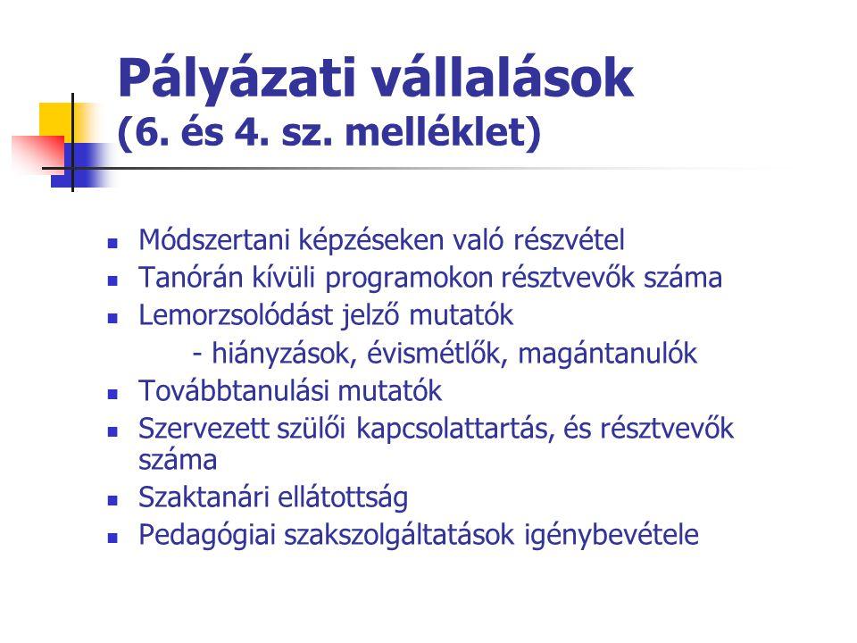 Pályázati vállalások (6. és 4. sz. melléklet)  Módszertani képzéseken való részvétel  Tanórán kívüli programokon résztvevők száma  Lemorzsolódást j