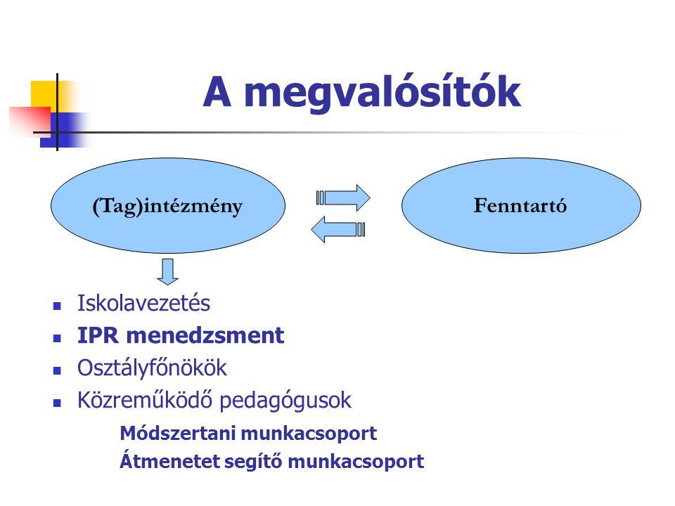 Feladatok - egyszerűen  Együttműködés az OOIH-val és a Szolgáltatóval  IPR működtetése – humán erőforrás  IPR működtetése – szakmai munka  Vállalások teljesítése (6.