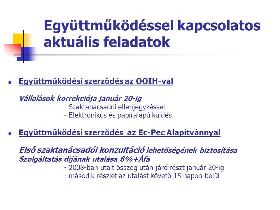 Együttműködéssel kapcsolatos aktuális feladatok  Együttműködési szerződés az OOIH-val Vállalások korrekciója január 20-ig - Szaktanácsadói ellenjegyz