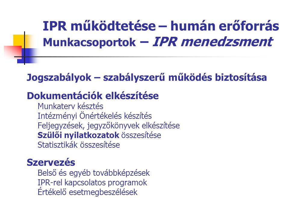 IPR működtetése – humán erőforrás Munkacsoportok – IPR menedzsment Jogszabályok – szabályszerű működés biztosítása Dokumentációk elkészítése Munkaterv