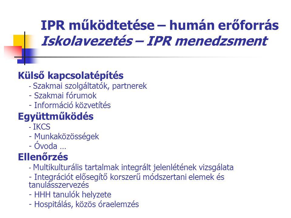 IPR működtetése – humán erőforrás Iskolavezetés – IPR menedzsment Külső kapcsolatépítés - Szakmai szolgáltatók, partnerek - Szakmai fórumok - Informác
