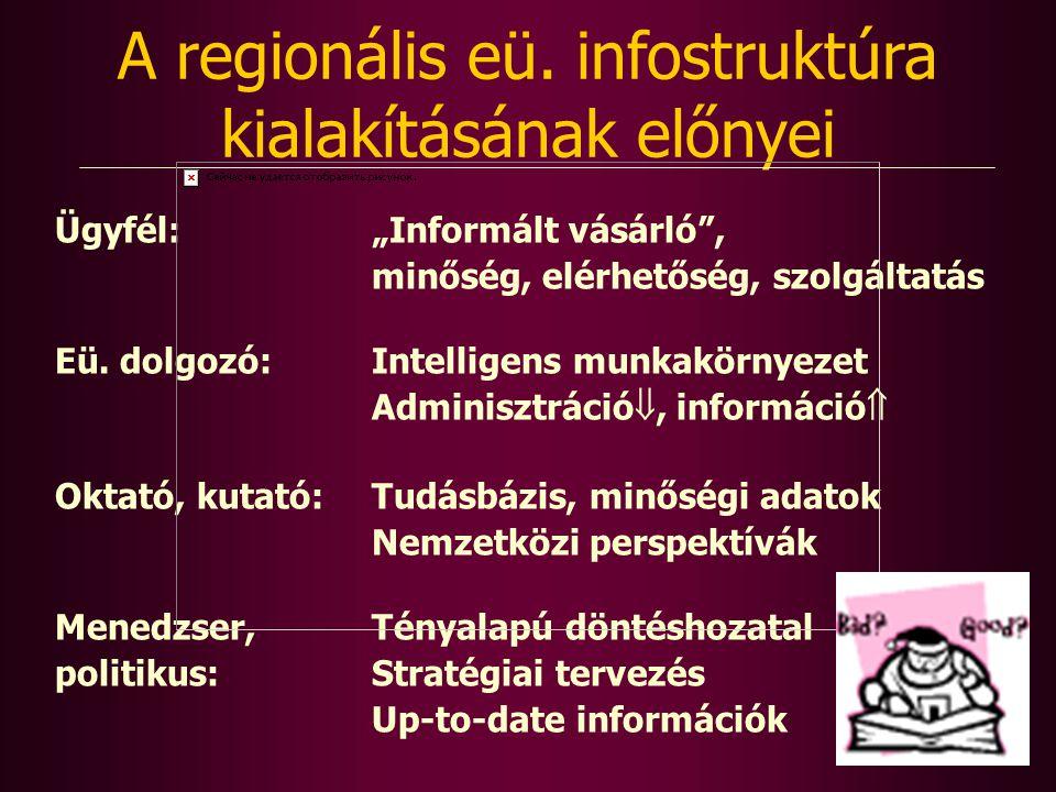 A regionális eü.