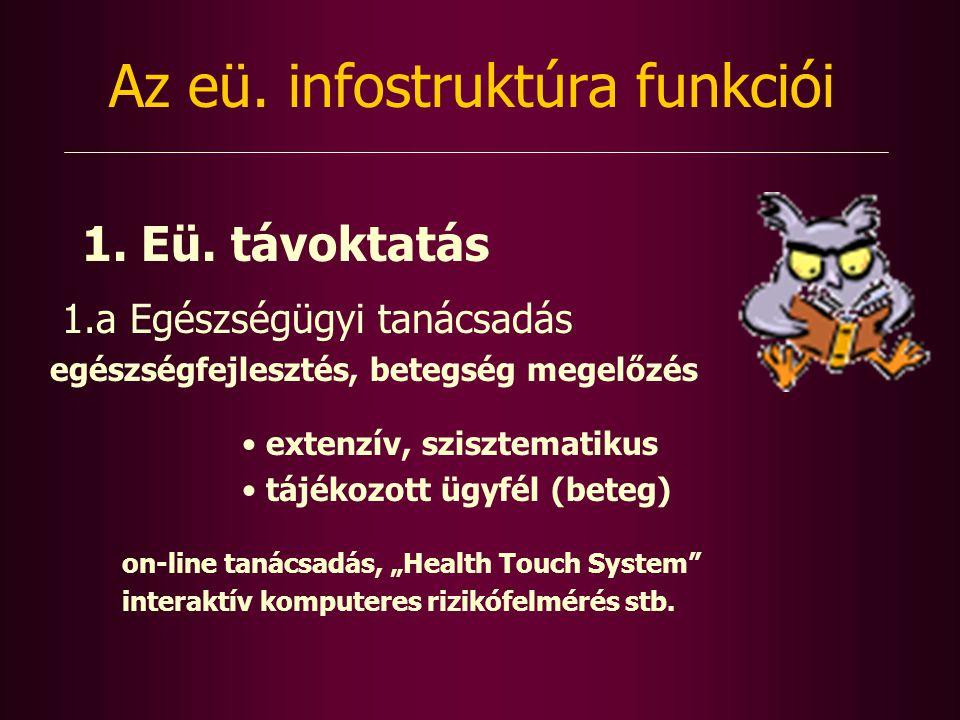 Az eü. infostruktúra funkciói 1. Eü.