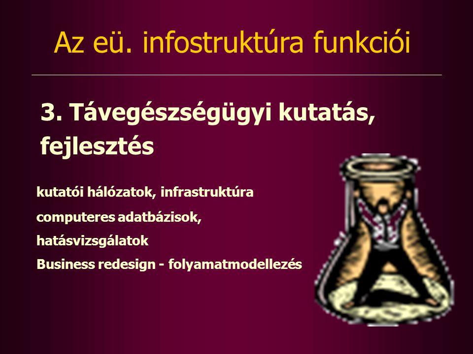 Az eü. infostruktúra funkciói 3.
