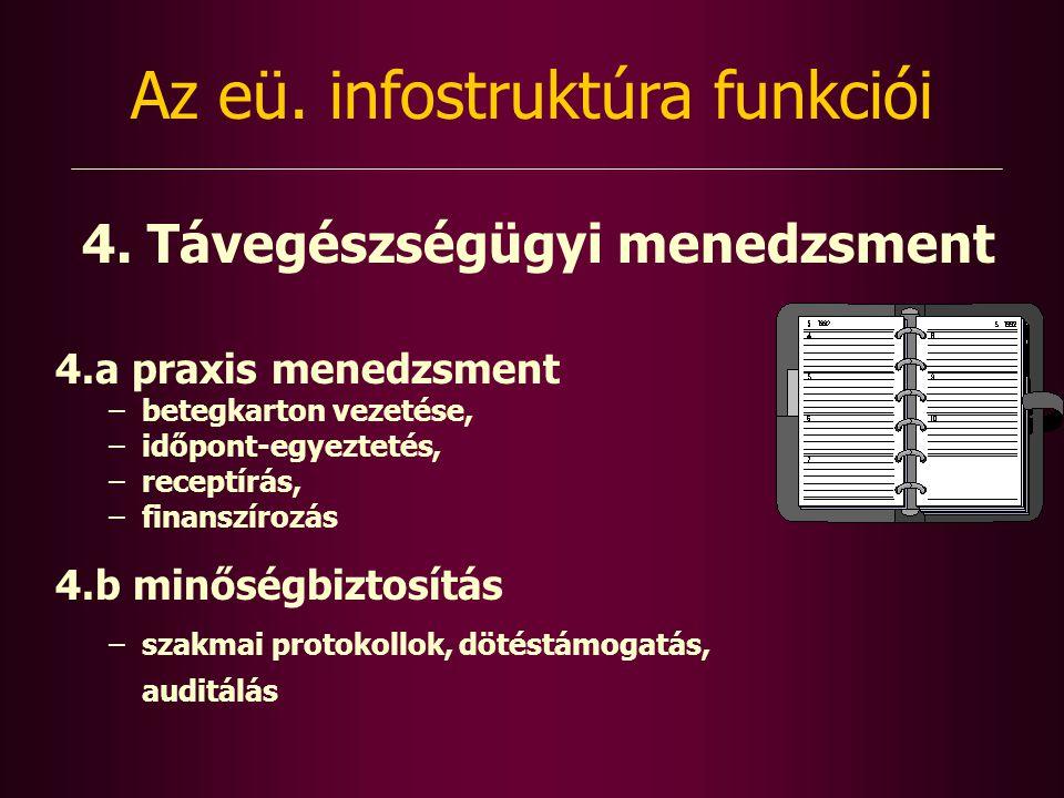 Az eü. infostruktúra funkciói 4.