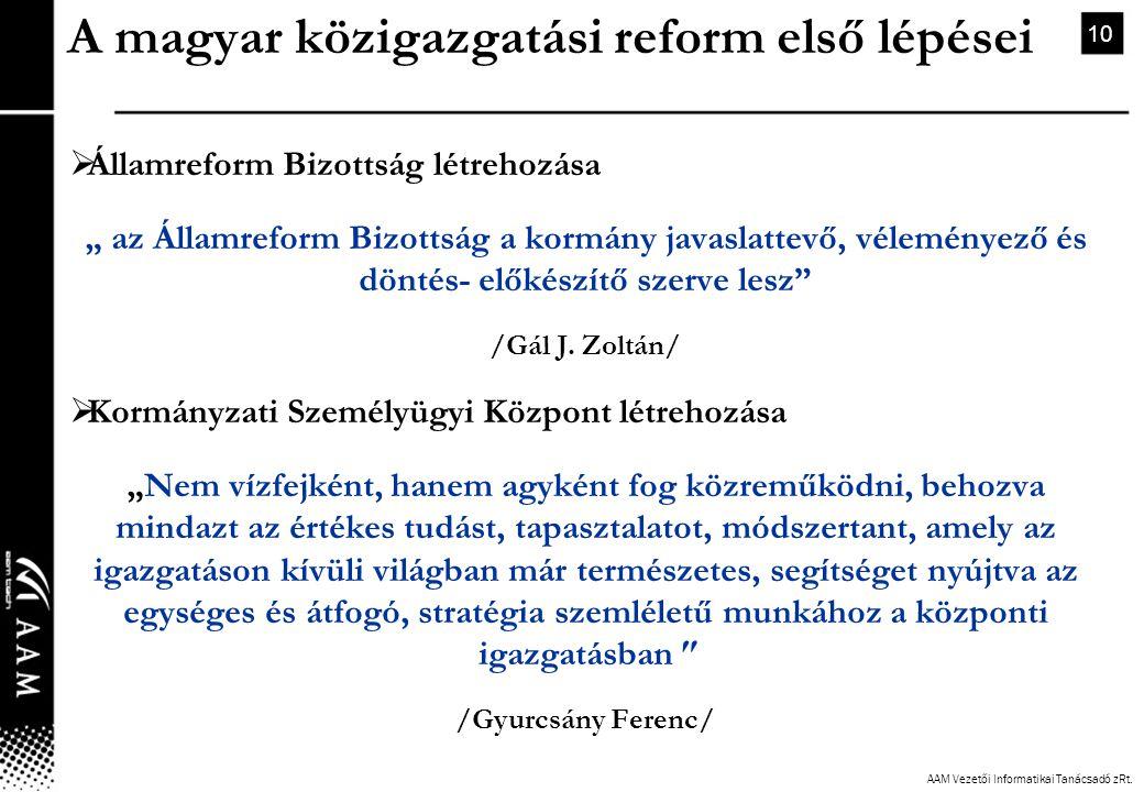 """AAM Vezetői Informatikai Tanácsadó zRt. 10 A magyar közigazgatási reform első lépései  Államreform Bizottság létrehozása """" az Államreform Bizottság a"""