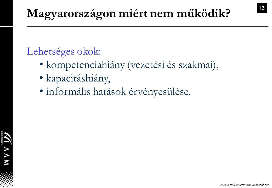AAM Vezetői Informatikai Tanácsadó zRt. 13 Magyarországon miért nem működik? Lehetséges okok: • kompetenciahiány (vezetési és szakmai), • kapacitáshiá